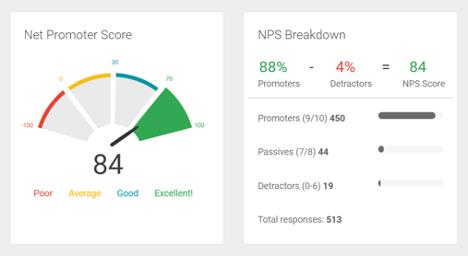 Screenshot of Excellent Net Promoter Score