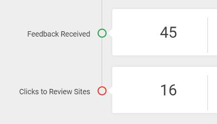 Screenshot of Feedback Received