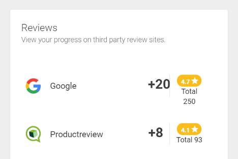 Screenshot of Third Party Reviews