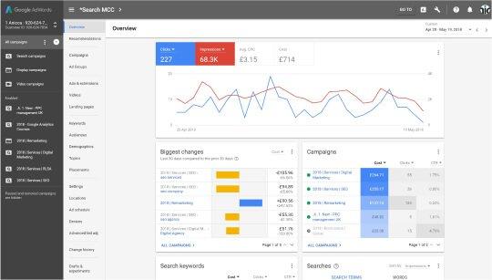 riselocal google ads image1